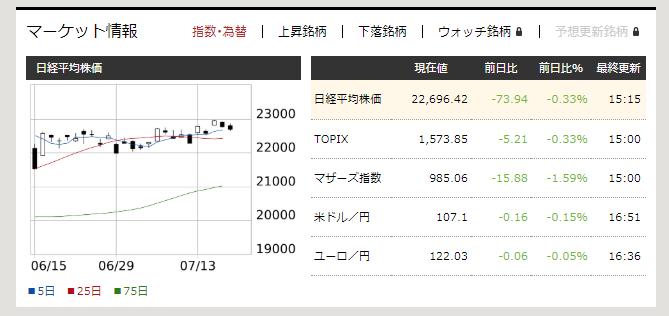 f:id:fujitaka3776:20200717170825p:plain