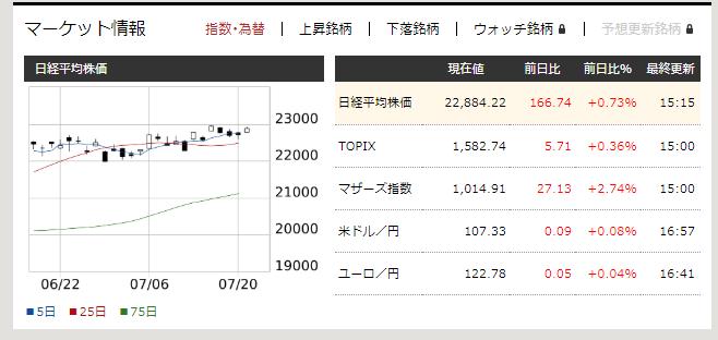 f:id:fujitaka3776:20200721171355p:plain