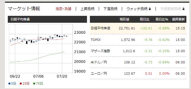 f:id:fujitaka3776:20200725143457p:plain