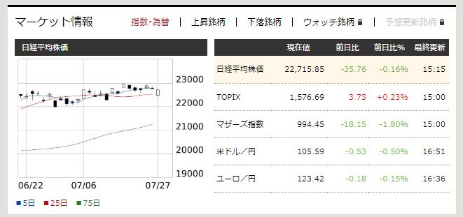 f:id:fujitaka3776:20200727170830p:plain