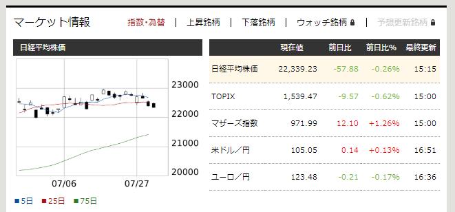 f:id:fujitaka3776:20200730170840p:plain