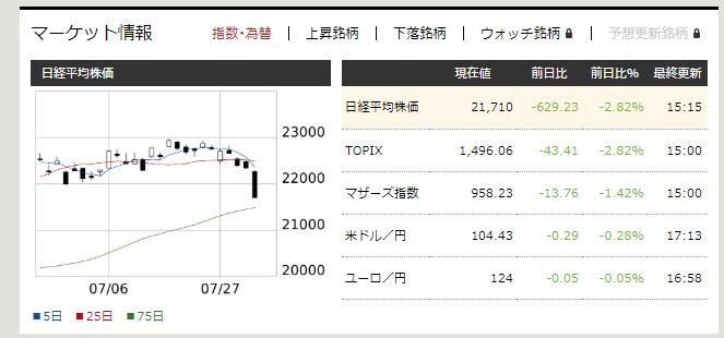f:id:fujitaka3776:20200731173029p:plain