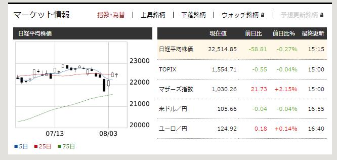 f:id:fujitaka3776:20200805171225p:plain