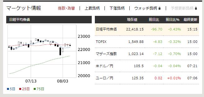 f:id:fujitaka3776:20200807073912p:plain
