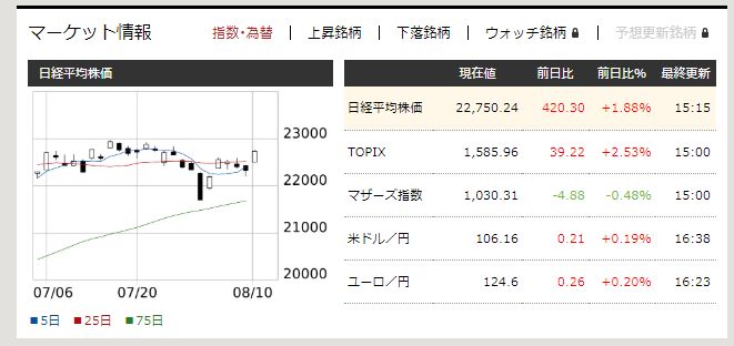 f:id:fujitaka3776:20200811165516p:plain