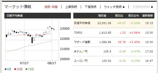 f:id:fujitaka3776:20200818171840p:plain