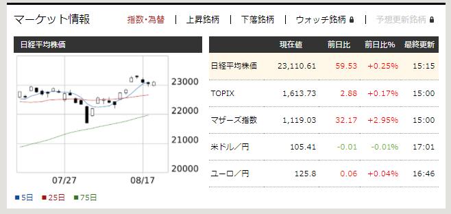 f:id:fujitaka3776:20200819171825p:plain