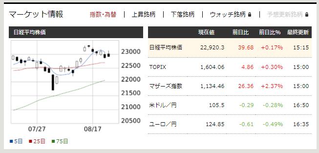 f:id:fujitaka3776:20200821170624p:plain