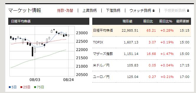 f:id:fujitaka3776:20200824173221p:plain