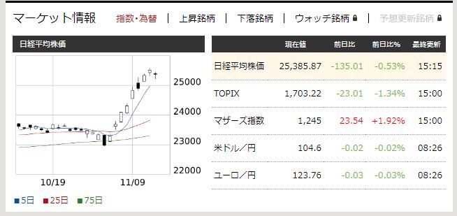 f:id:fujitaka3776:20201114143517p:plain