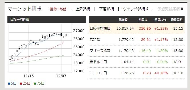 f:id:fujitaka3776:20201209185048j:plain