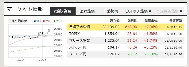 f:id:fujitaka3776:20210111170157j:plain
