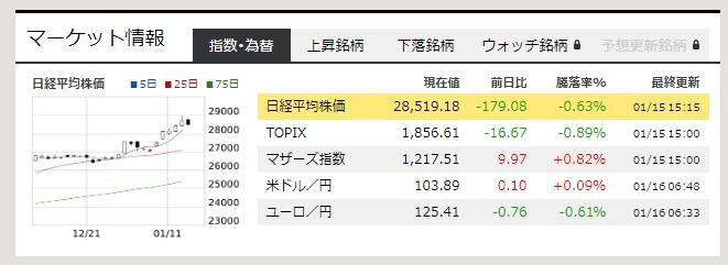 f:id:fujitaka3776:20210116070436j:plain