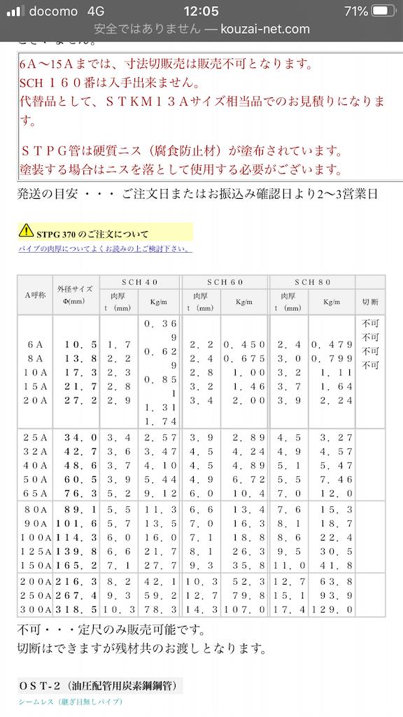 f:id:fujituboxr600:20201003133808p:image