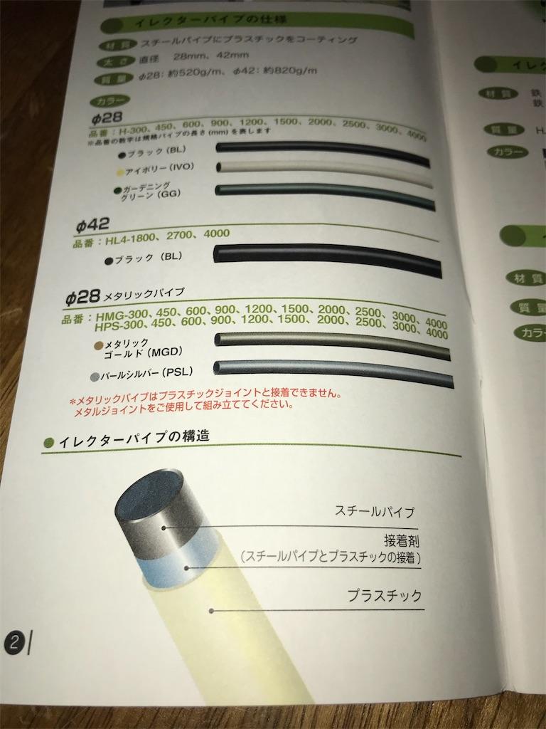 f:id:fujituboxr600:20210221212346j:image