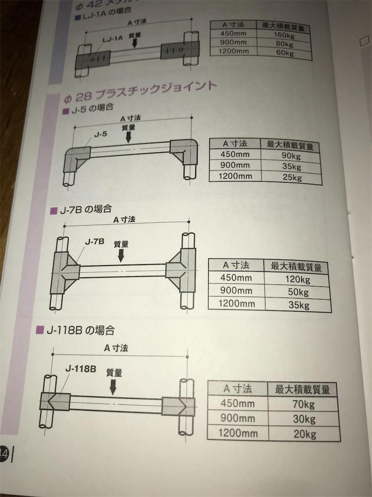 f:id:fujituboxr600:20210221212624j:image