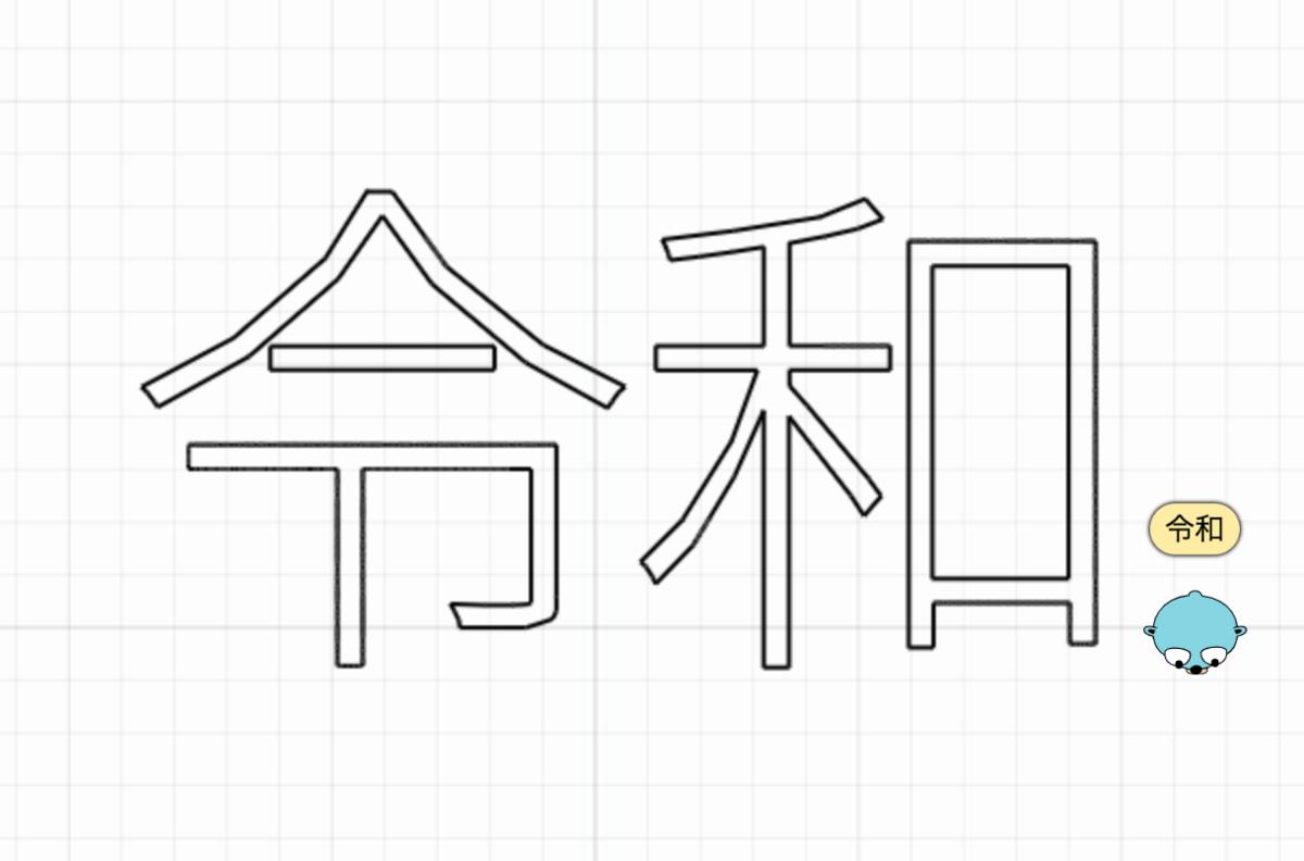 f:id:fujiwam:20190513074105p:plain