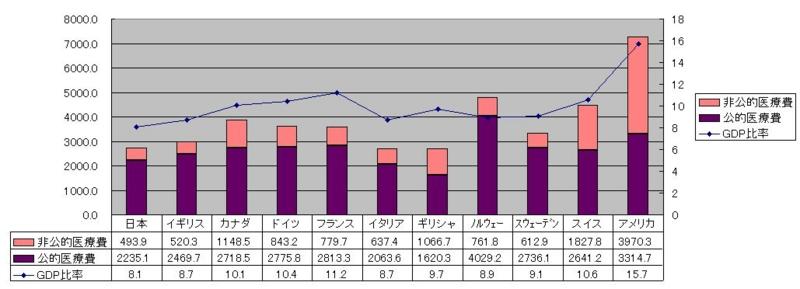 f:id:fujiwarakenji:20120607112927j:image:w480
