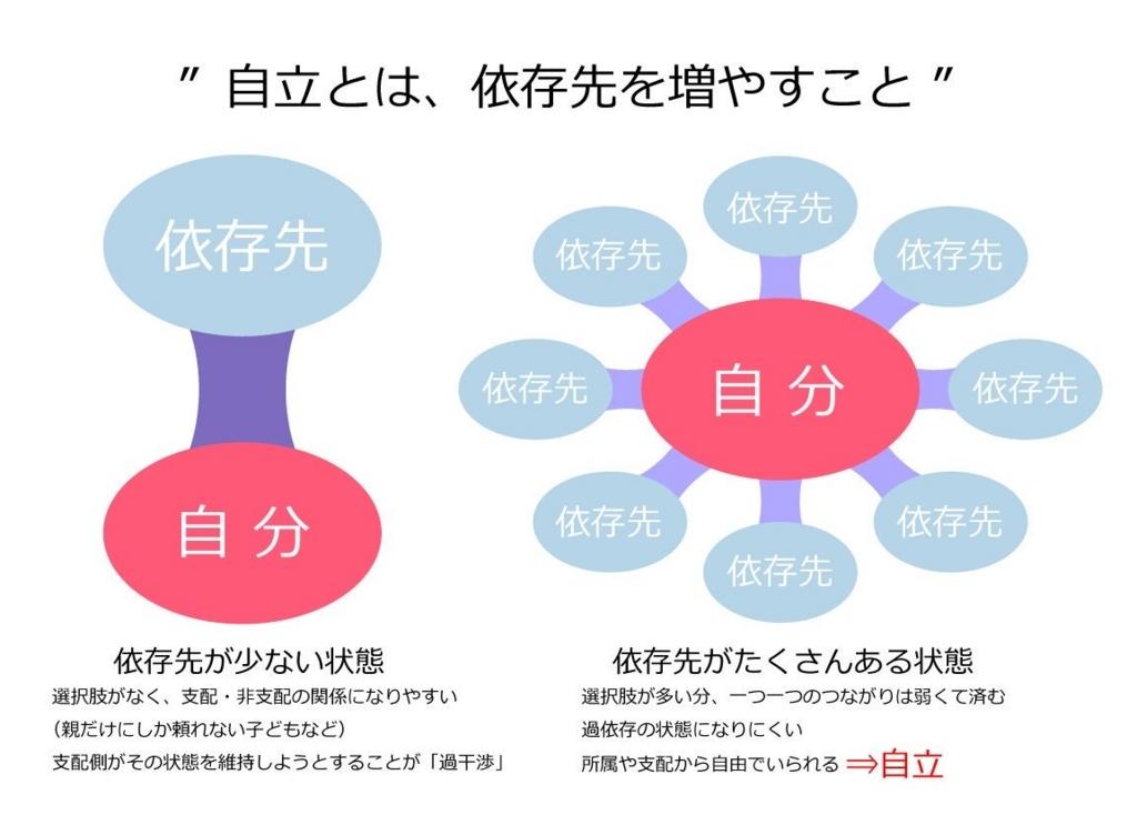 f:id:fujoshimamacarri:20180112233656j:plain
