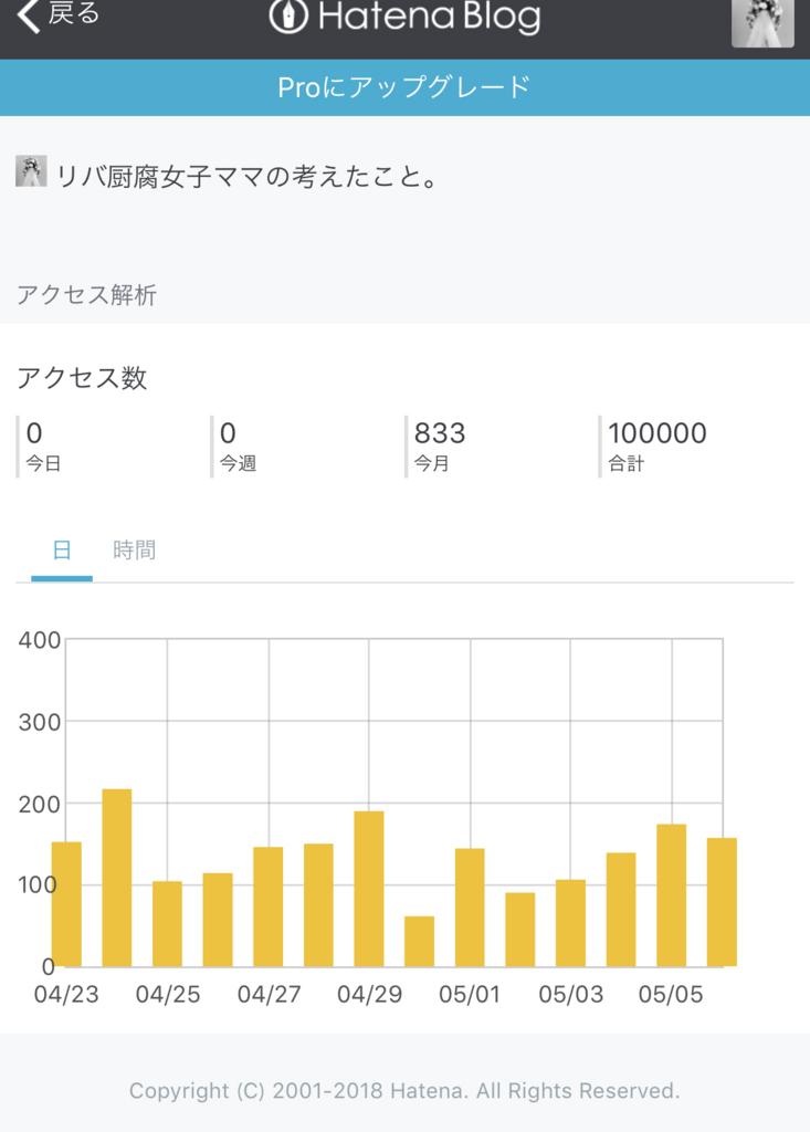 f:id:fujoshimamacarri:20180507000707j:plain