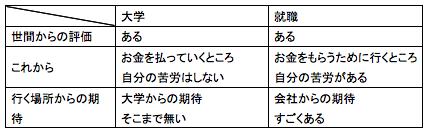 f:id:fukadegozaru:20171126152047p:plain