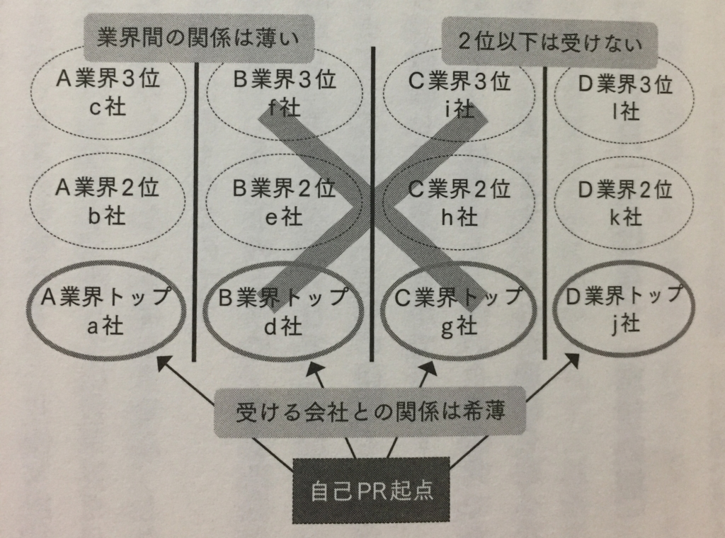 f:id:fukadegozaru:20171127174100j:plain