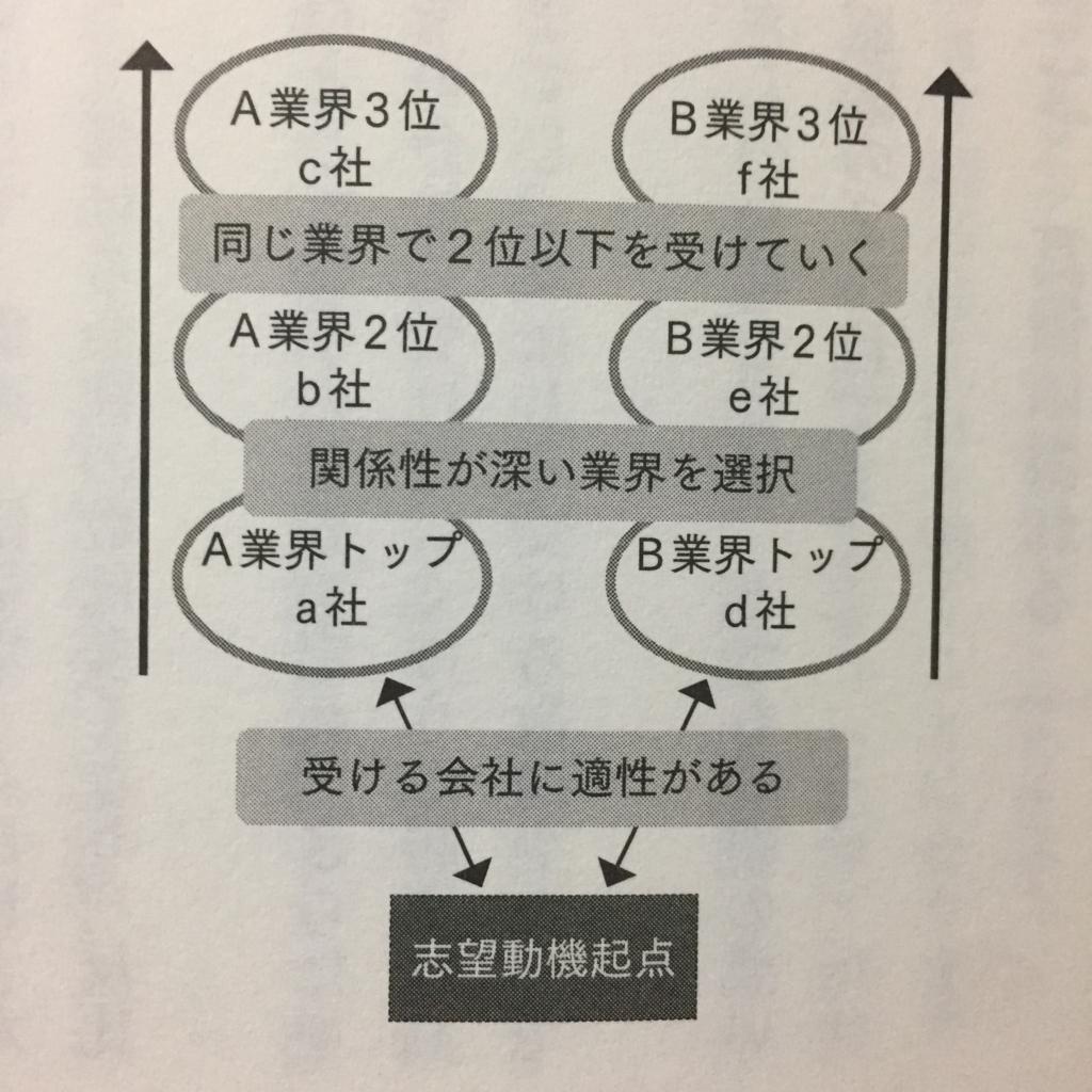 f:id:fukadegozaru:20171127174251j:plain