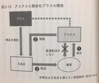 f:id:fukadegozaru:20171210232109j:plain