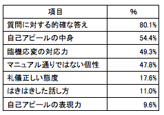 f:id:fukadegozaru:20171211125713p:plain