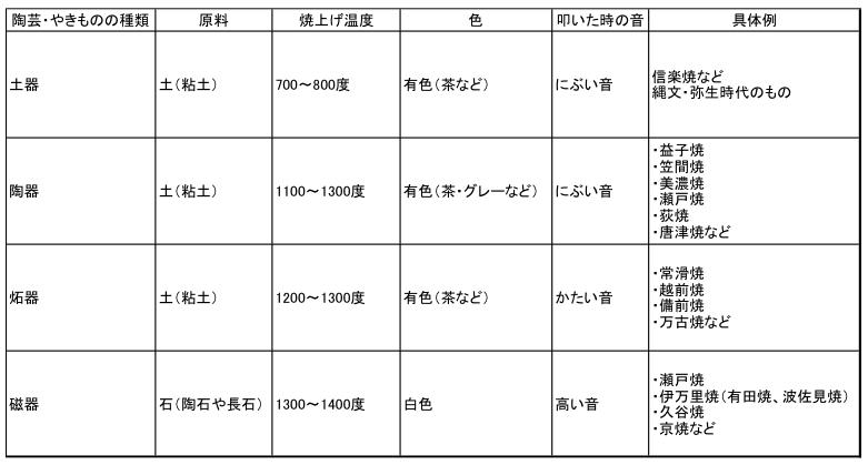 f:id:fukadegozaru:20180108140422p:plain