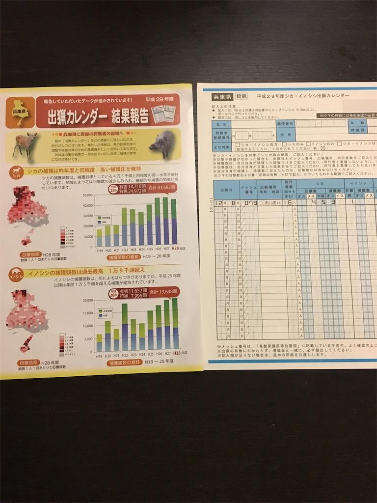 f:id:fukagon2002:20171029215653j:image