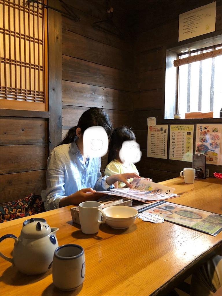 f:id:fukagon2002:20180503134548j:image