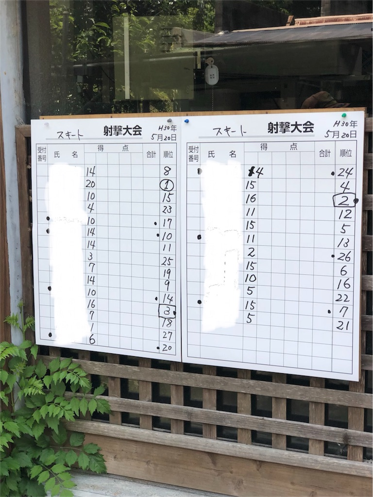 f:id:fukagon2002:20180520191548j:image