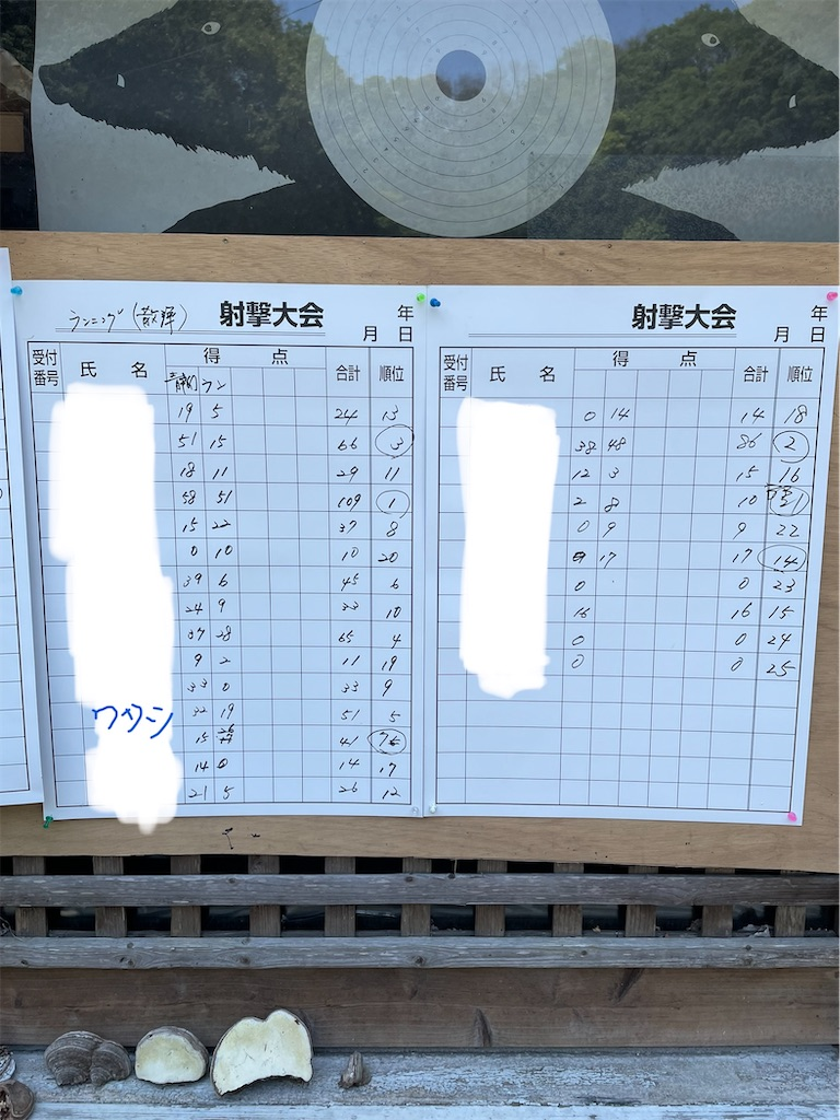 f:id:fukagon2002:20210523225427j:image