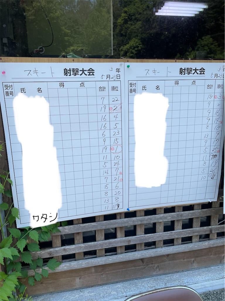 f:id:fukagon2002:20210523225437j:image