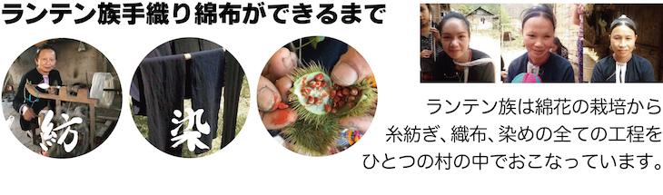 f:id:fukahiasia:20191201213615j:plain