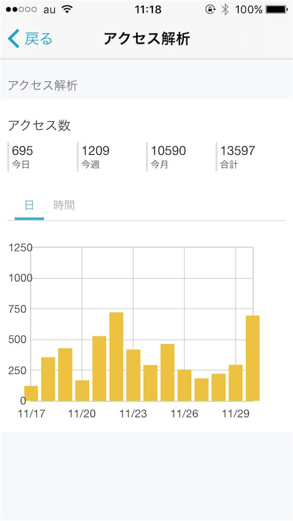 f:id:fukai19930806347:20161130111857p:image