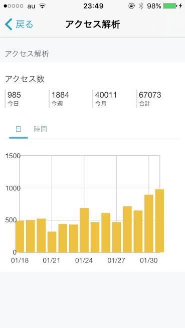 f:id:fukai19930806347:20170201000308p:plain
