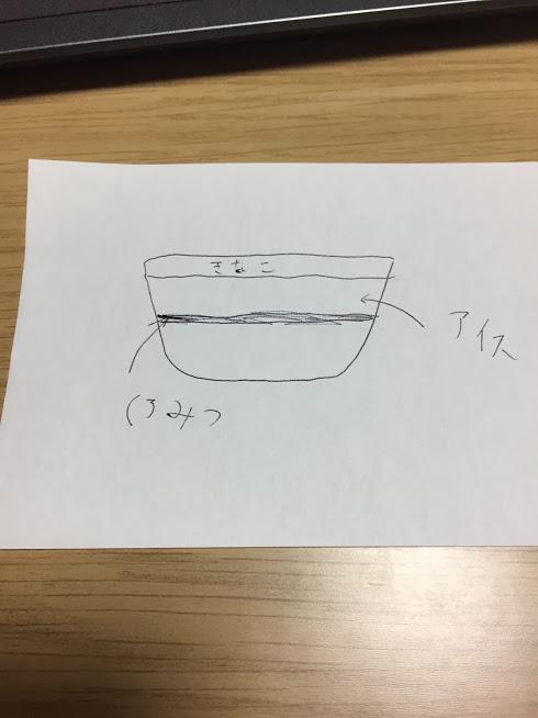 f:id:fukai19930806347:20170228194521p:plain