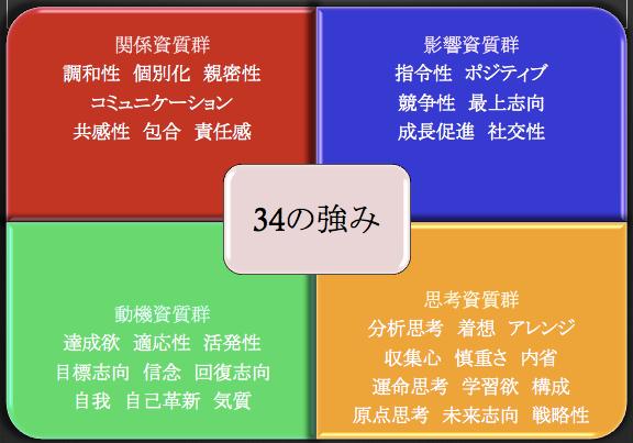 f:id:fukai19930806347:20170411004312p:plain