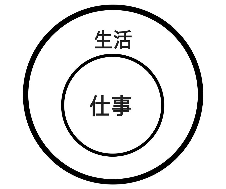 f:id:fukai19930806347:20171011105046p:plain