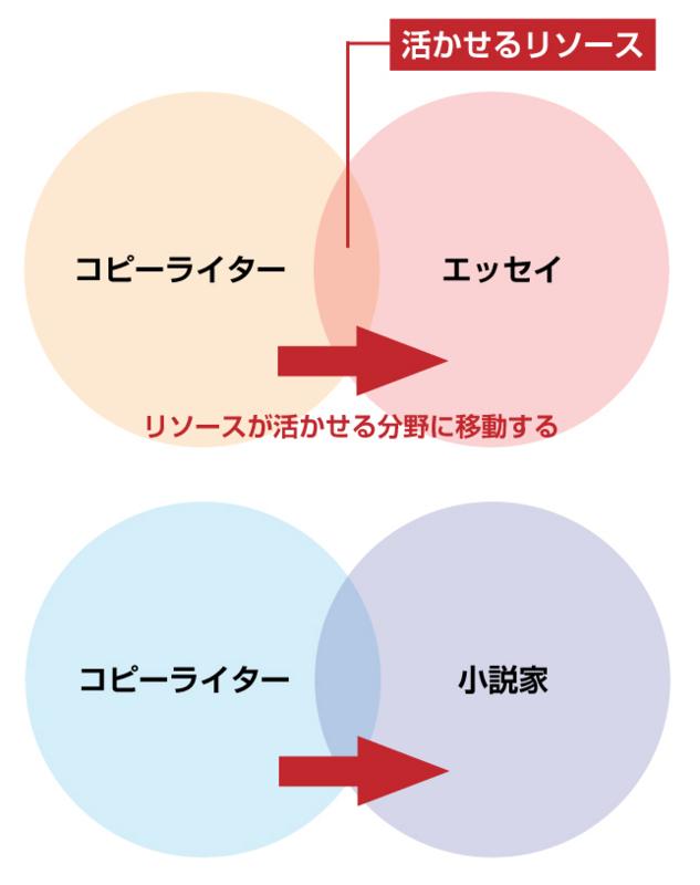 f:id:fukaihanashi:20131130023250j:plain