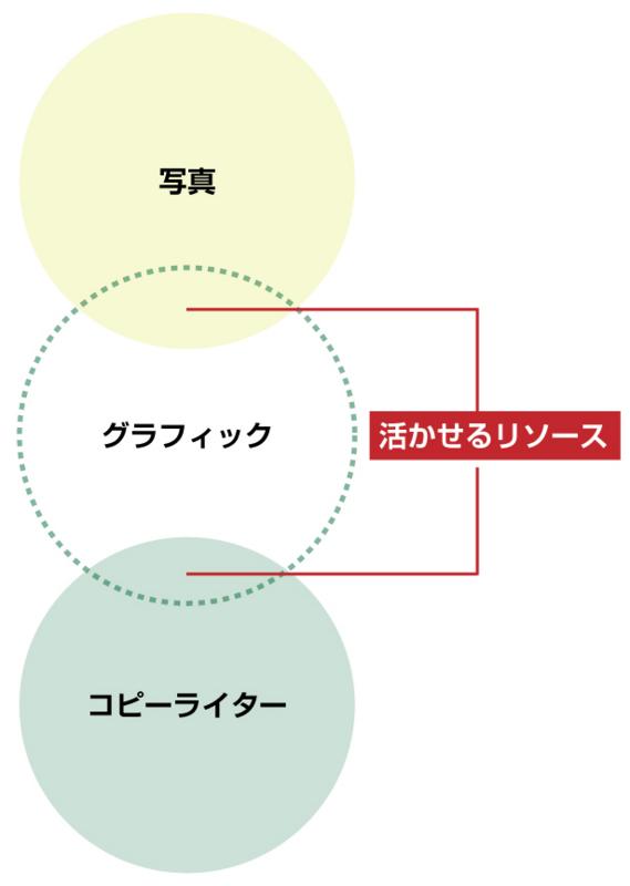 f:id:fukaihanashi:20131130023543j:plain