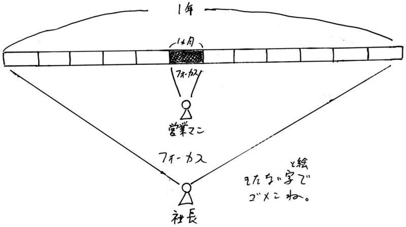 f:id:fukaihanashi:20131215234648j:plain