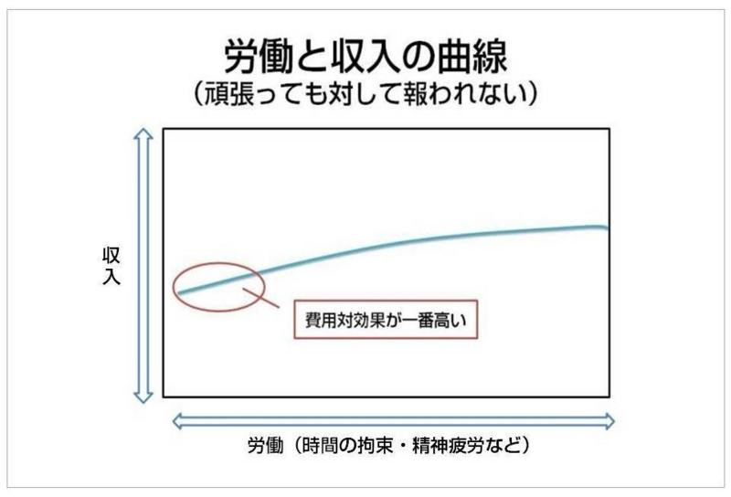 f:id:fukaihanashi:20140619214212j:plain