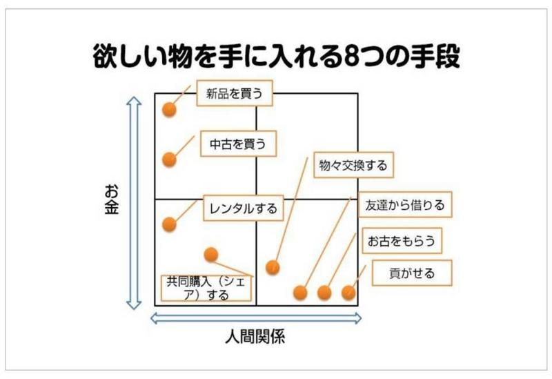 f:id:fukaihanashi:20140619214237j:plain