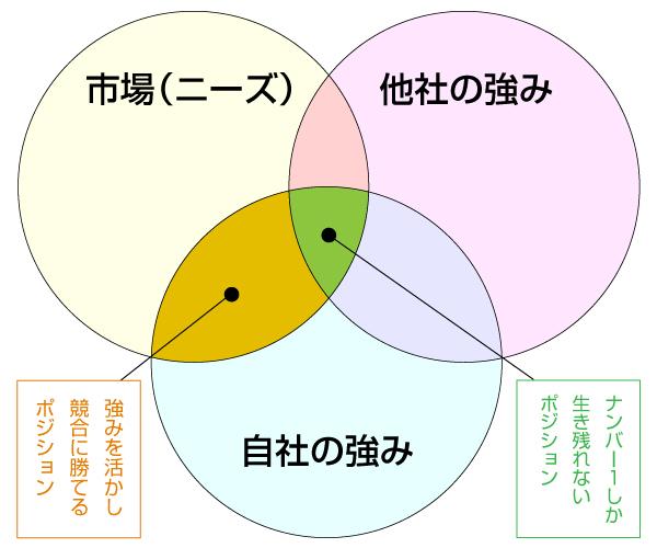 f:id:fukaihanashi:20140701190842j:plain