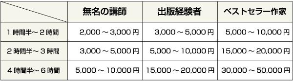 f:id:fukaihanashi:20140910222847j:plain