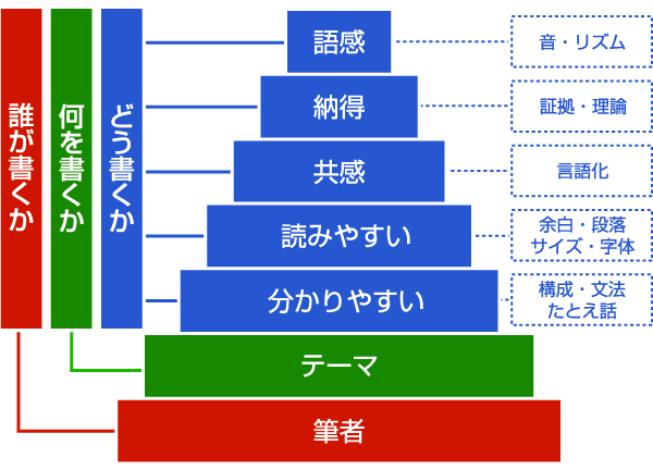 f:id:fukaihanashi:20140926150320j:plain