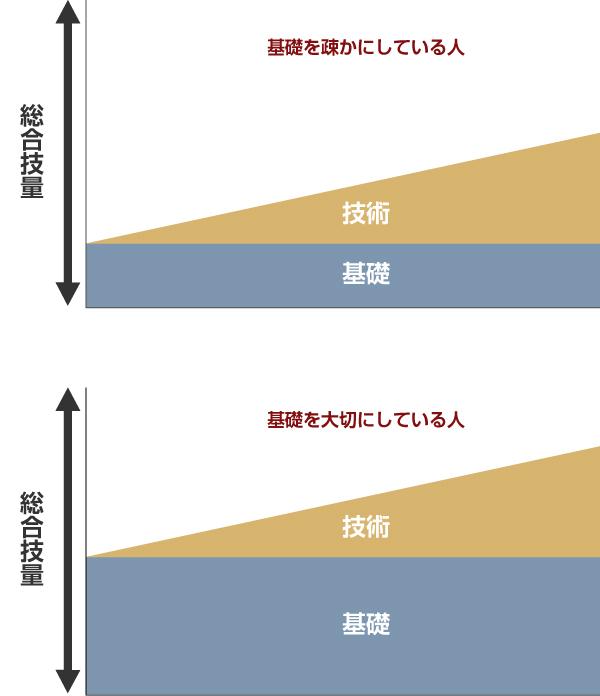 f:id:fukaihanashi:20140930190450j:plain